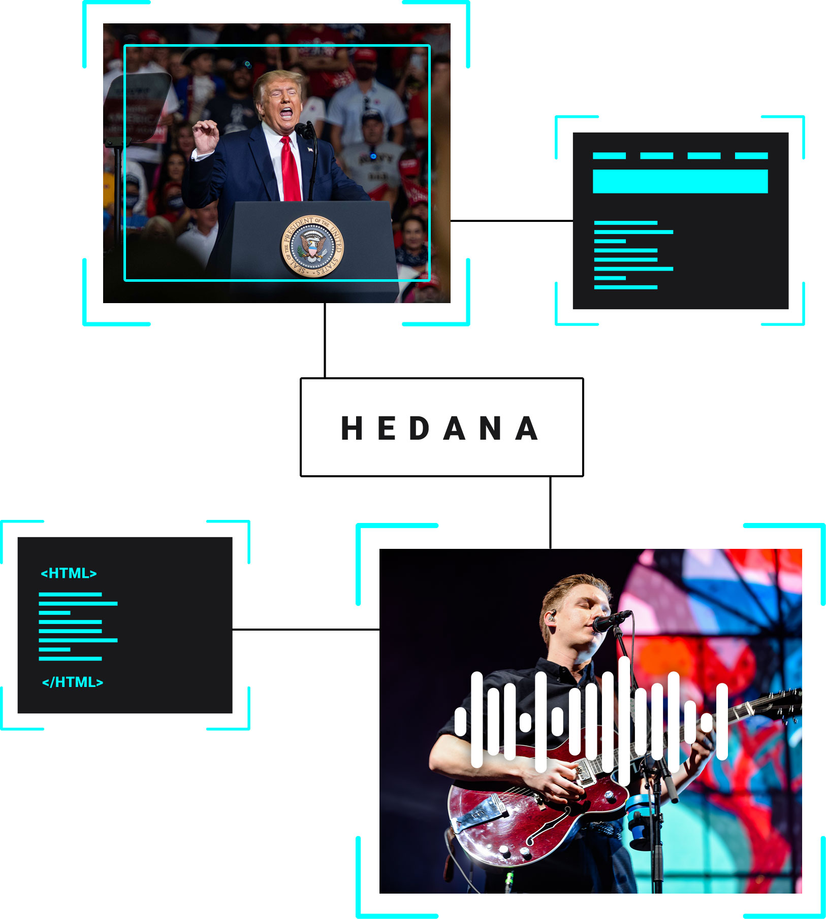 Hedana goes beyond known search engine indexes to seek out hidden uses of content, such as torrent sites